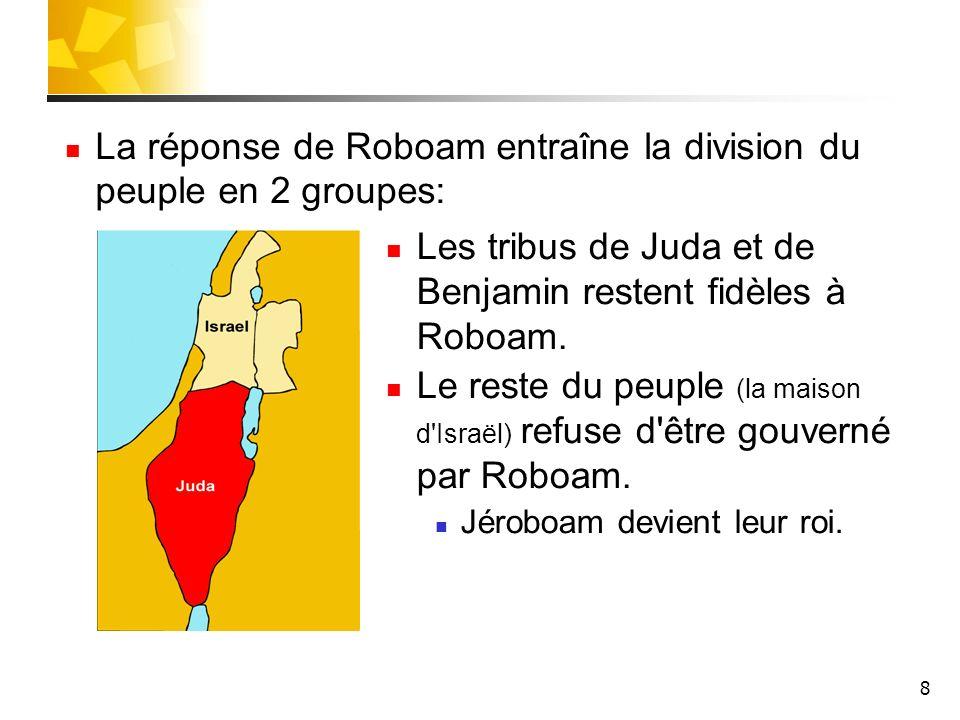 8 La réponse de Roboam entraîne la division du peuple en 2 groupes: Les tribus de Juda et de Benjamin restent fidèles à Roboam. Le reste du peuple (la