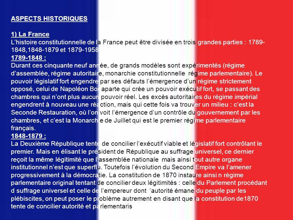 PLAN PROBLEMATIQUE: Quels sont les points communs et les différences dans les constitution de la France, de lEspagne ainsi que de lIrlande .