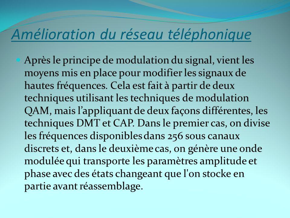 Amélioration du réseau téléphonique Après le principe de modulation du signal, vient les moyens mis en place pour modifier les signaux de hautes fréqu
