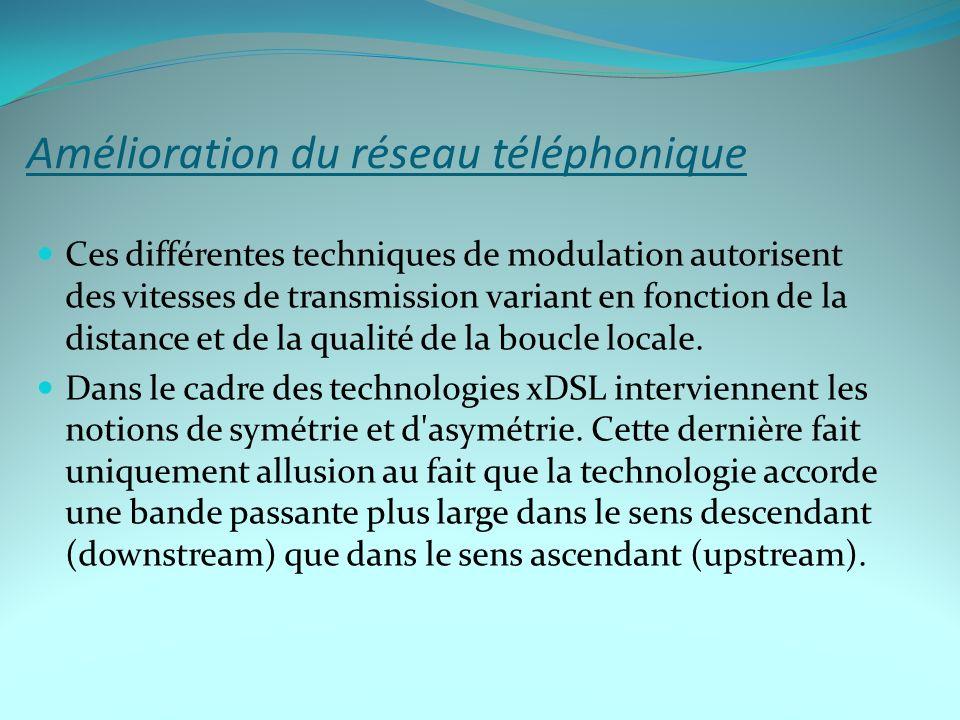 Amélioration du réseau téléphonique Ces différentes techniques de modulation autorisent des vitesses de transmission variant en fonction de la distanc