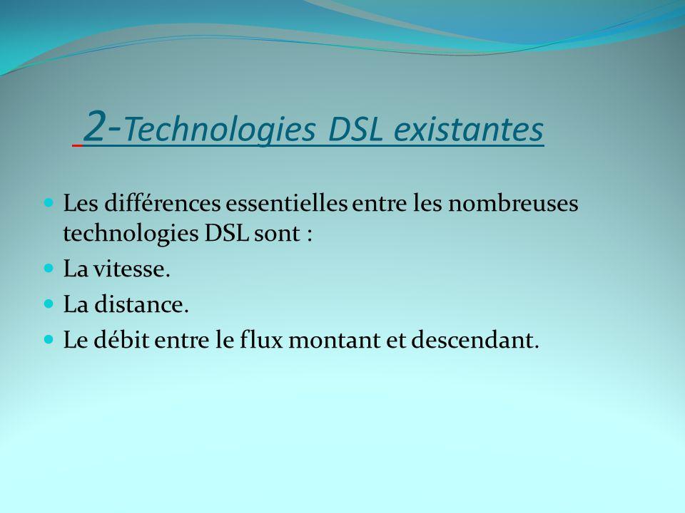 2- Technologies DSL existantes Les différences essentielles entre les nombreuses technologies DSL sont : La vitesse. La distance. Le débit entre le fl