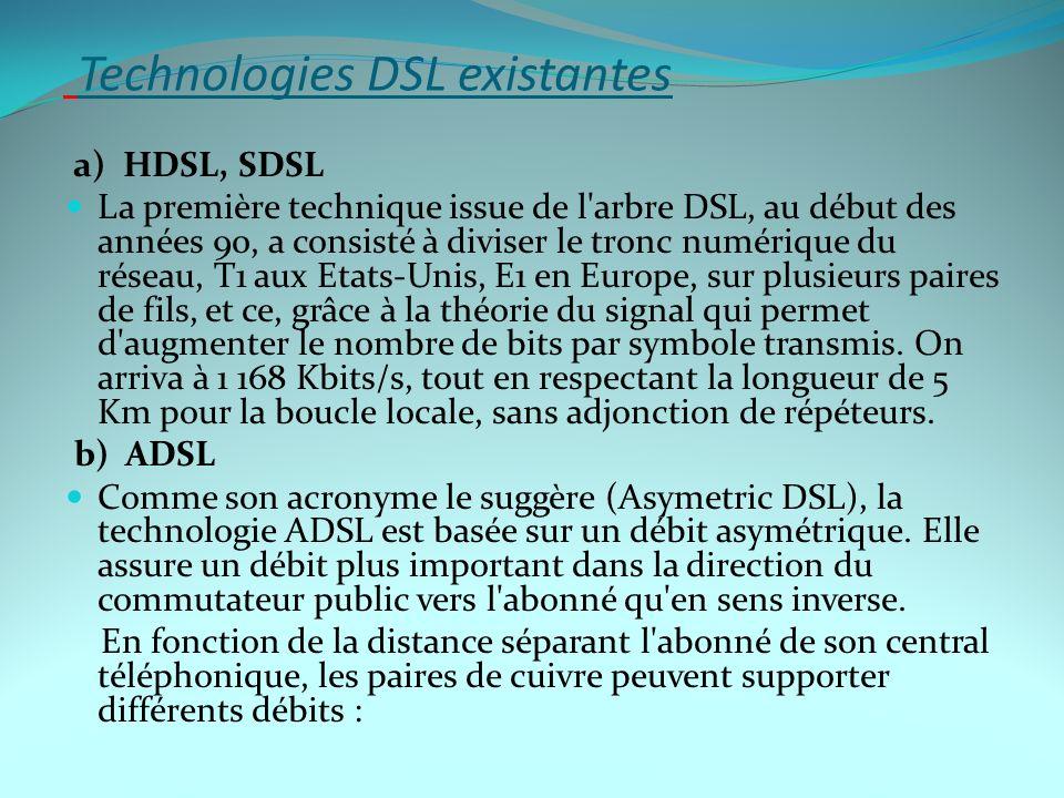 Technologies DSL existantes a) HDSL, SDSL La première technique issue de l'arbre DSL, au début des années 90, a consisté à diviser le tronc numérique