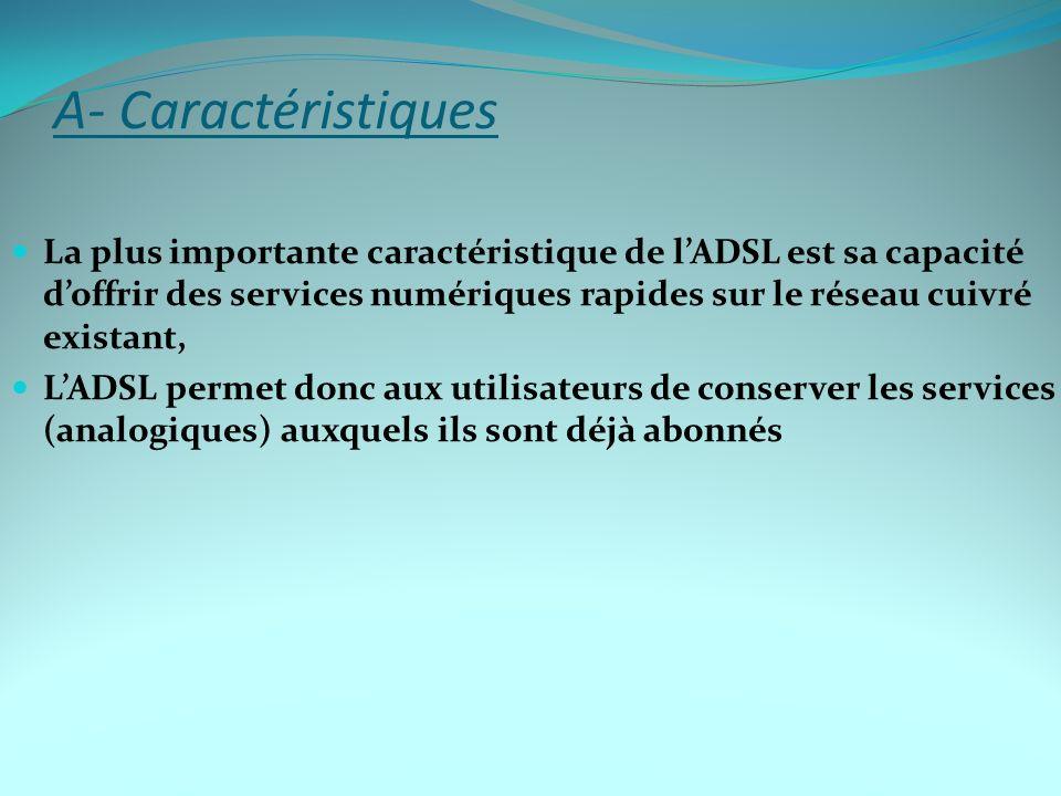 A- Caractéristiques La plus importante caractéristique de lADSL est sa capacité doffrir des services numériques rapides sur le réseau cuivré existant,
