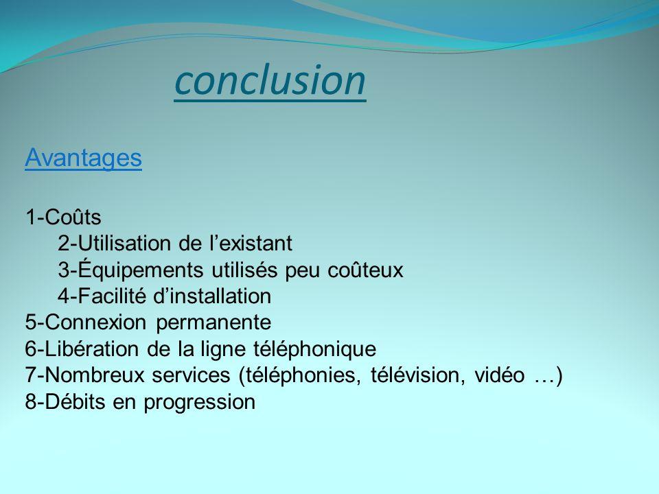 conclusion Avantages 1-Coûts 2-Utilisation de lexistant 3-Équipements utilisés peu coûteux 4-Facilité dinstallation 5-Connexion permanente 6-Libératio