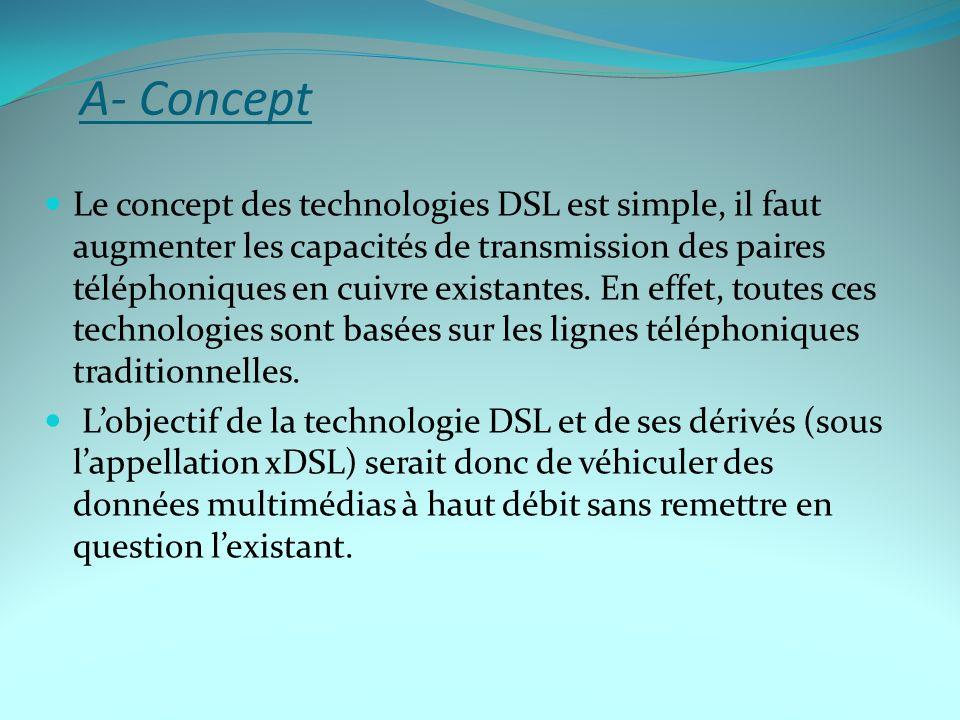 A- Concept Le concept des technologies DSL est simple, il faut augmenter les capacités de transmission des paires téléphoniques en cuivre existantes.