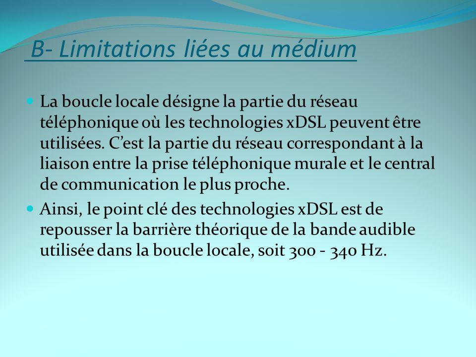 DistanceDébit 1,5 Km (40 500 ft) 12,96 Mbits/s (1/4 STS-1) 1 Km (3 000 ft) 25,82 Mbits/s (1/2 STS-1) 300 m (1 000 ft) 51,84 Mbits/s (STS-1) Les débits VDSL sont les suivants: