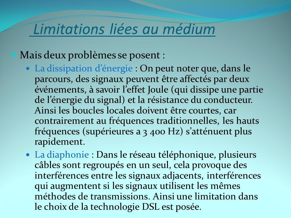 Limitations liées au médium Mais deux problèmes se posent : La dissipation dénergie : On peut noter que, dans le parcours, des signaux peuvent être af