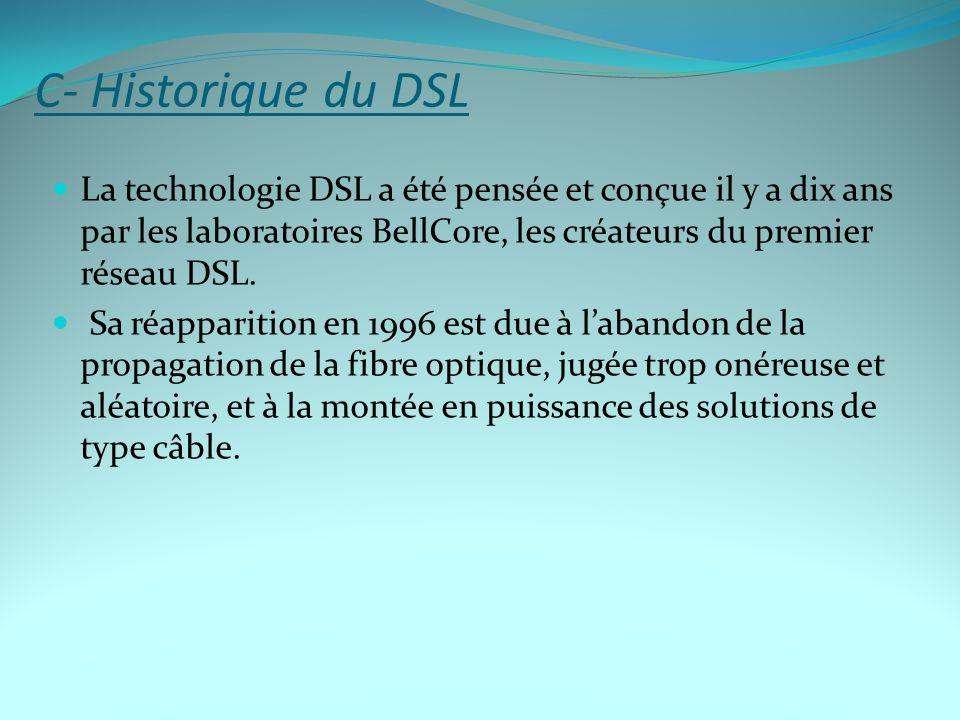 C- Historique du DSL La technologie DSL a été pensée et conçue il y a dix ans par les laboratoires BellCore, les créateurs du premier réseau DSL. Sa r