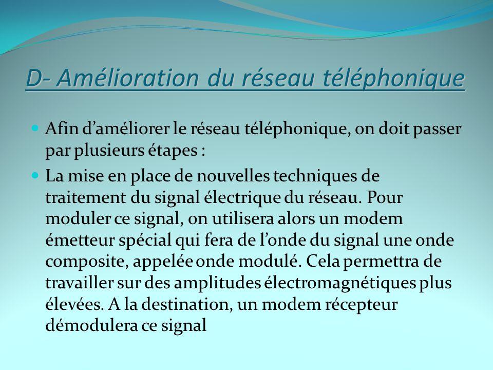 D- Amélioration du réseau téléphonique Afin daméliorer le réseau téléphonique, on doit passer par plusieurs étapes : La mise en place de nouvelles tec