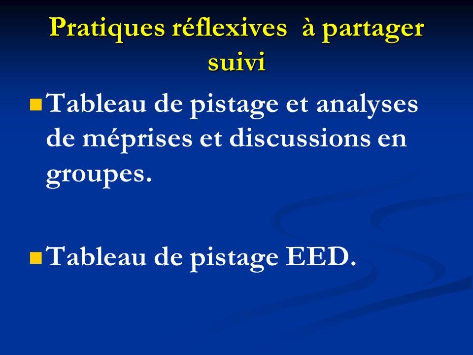 Pratiques réflexives à partager suivi Tableau de pistage et analyses de méprises et discussions en groupes. Tableau de pistage EED.