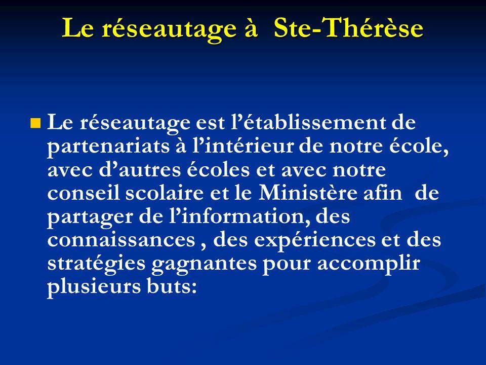 Le réseautage à Ste-Thérèse Le réseautage est létablissement de partenariats à lintérieur de notre école, avec dautres écoles et avec notre conseil sc