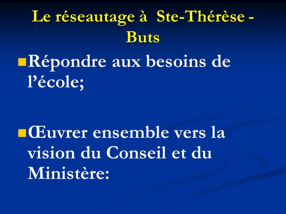 Le réseautage à Ste-Thérèse - Buts Répondre aux besoins de lécole; Œuvrer ensemble vers la vision du Conseil et du Ministère: