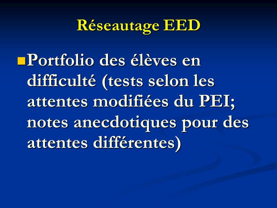 Réseautage EED Portfolio des élèves en difficulté (tests selon les attentes modifiées du PEI; notes anecdotiques pour des attentes différentes) Portfo