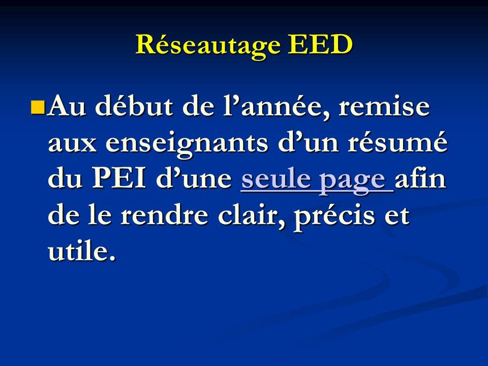 Réseautage EED Au début de lannée, remise aux enseignants dun résumé du PEI dune seule page afin de le rendre clair, précis et utile. Au début de lann