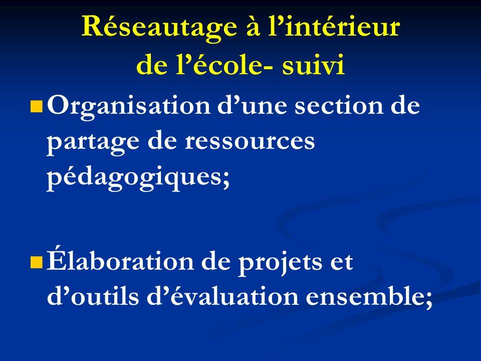 Réseautage à lintérieur de lécole- suivi Organisation dune section de partage de ressources pédagogiques; Élaboration de projets et doutils dévaluatio