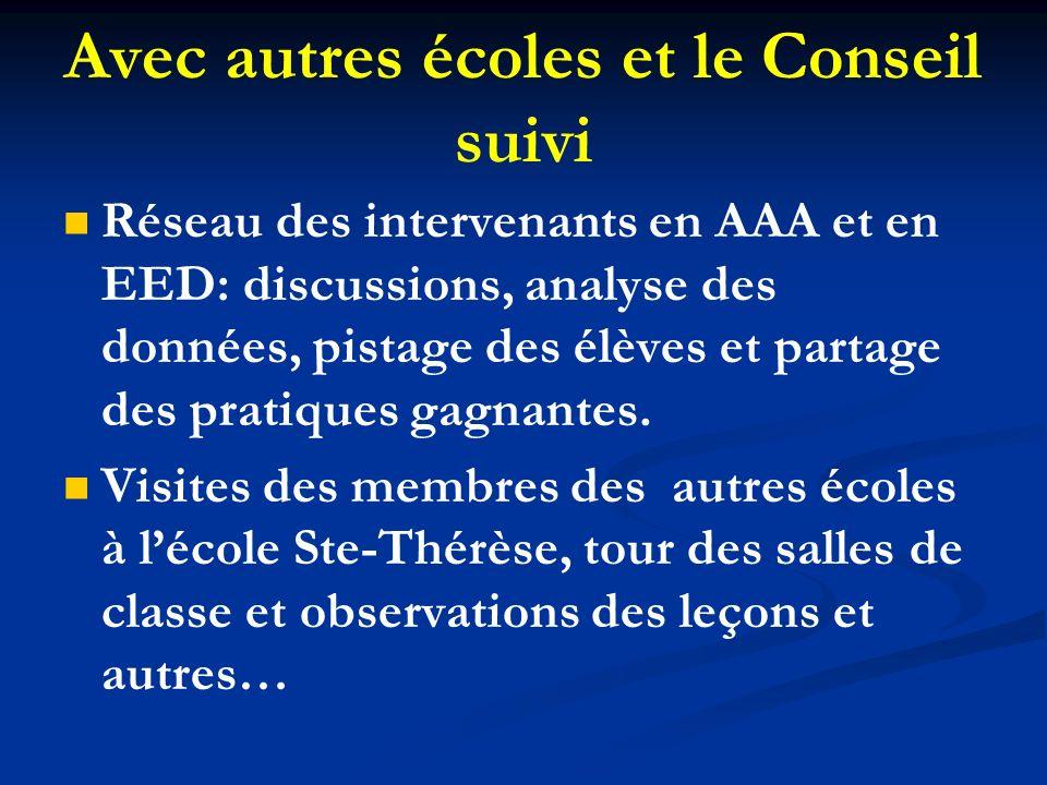 Avec autres écoles et le Conseil suivi Réseau des intervenants en AAA et en EED: discussions, analyse des données, pistage des élèves et partage des p