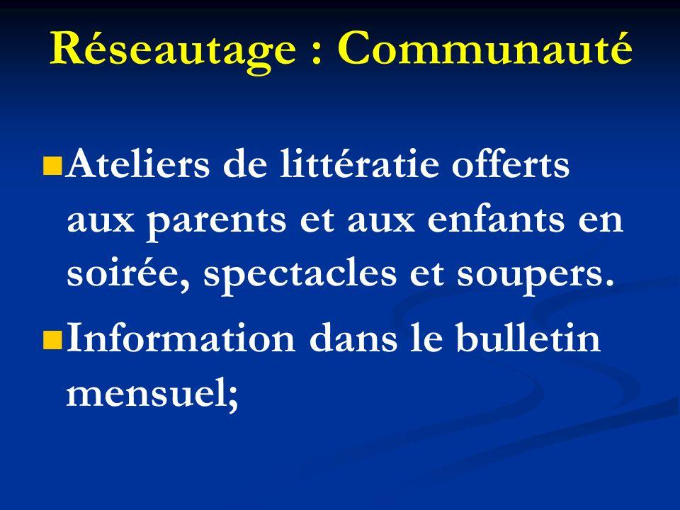 Réseautage : Communauté Ateliers de littératie offerts aux parents et aux enfants en soirée, spectacles et soupers. Information dans le bulletin mensu