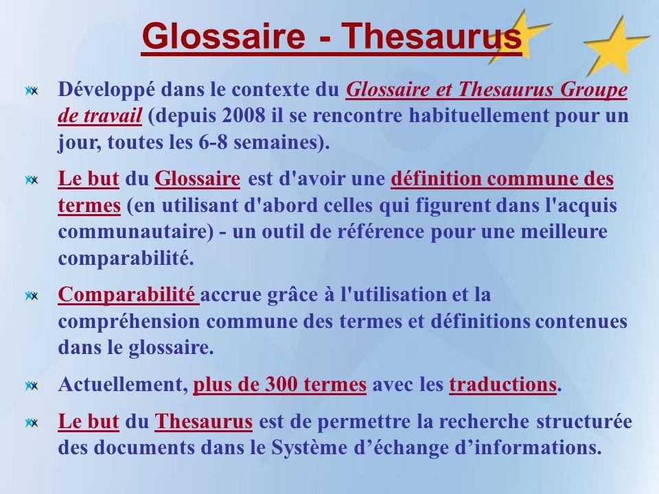 Glossaire - Thesaurus Développé dans le contexte du Glossaire et Thesaurus Groupe de travail (depuis 2008 il se rencontre habituellement pour un jour, toutes les 6-8 semaines).