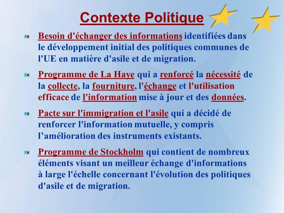 Contexte Politique Besoin d échanger des informations identifiées dans le développement initial des politiques communes de l UE en matière d asile et de migration.