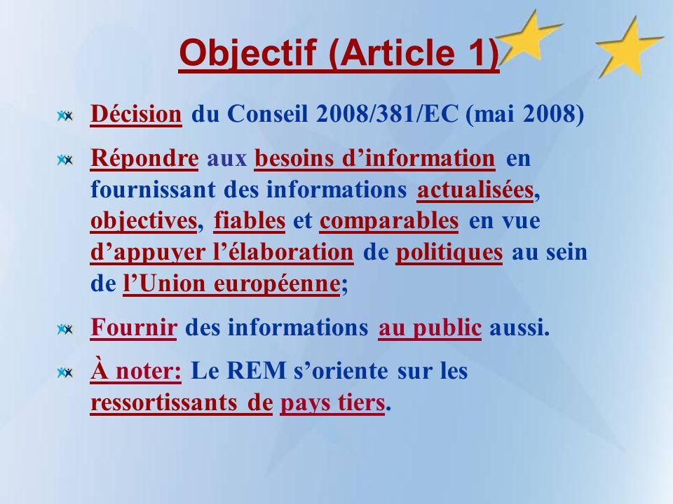 Objectif (Article 1) Décision du Conseil 2008/381/EC (mai 2008) Répondre aux besoins dinformation en fournissant des informations actualisées, objectives, fiables et comparables en vue dappuyer lélaboration de politiques au sein de lUnion européenne; Fournir des informations au public aussi.