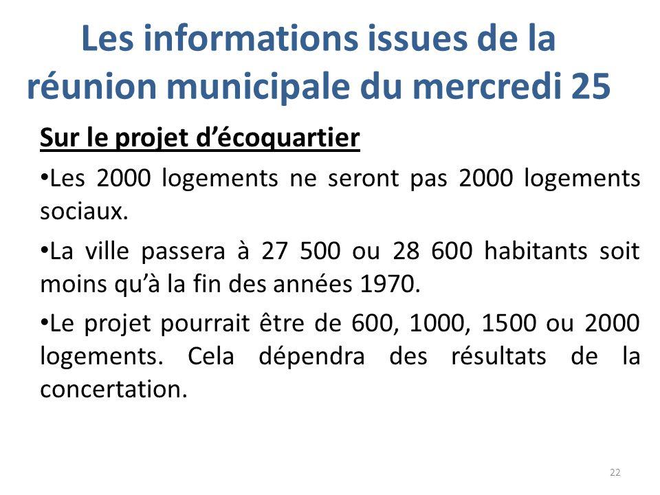 Les informations issues de la réunion municipale du mercredi 25 Sur le projet décoquartier Les 2000 logements ne seront pas 2000 logements sociaux.