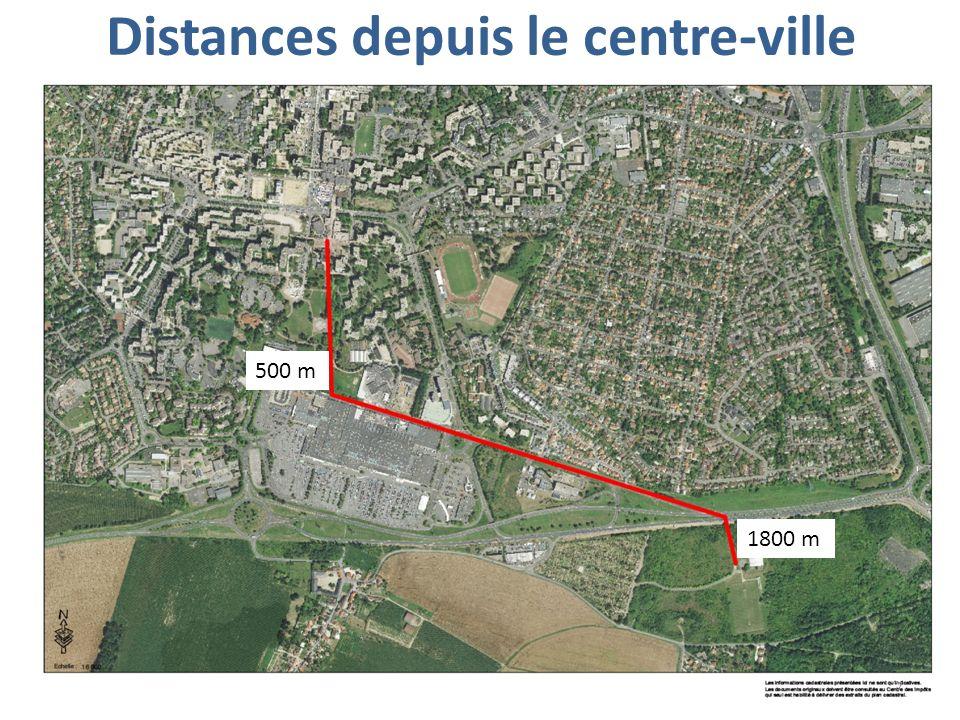 Distances depuis le centre-ville 500 m 1800 m 7