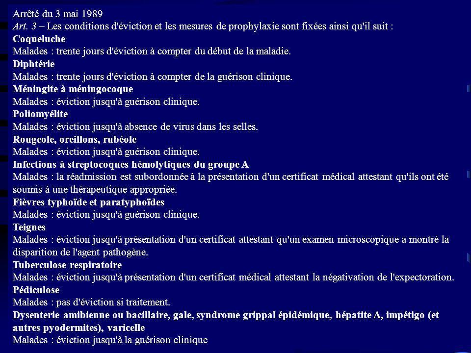 Arrêté du 3 mai 1989 Art. 3 – Les conditions d'éviction et les mesures de prophylaxie sont fixées ainsi qu'il suit : Coqueluche Malades : trente jours