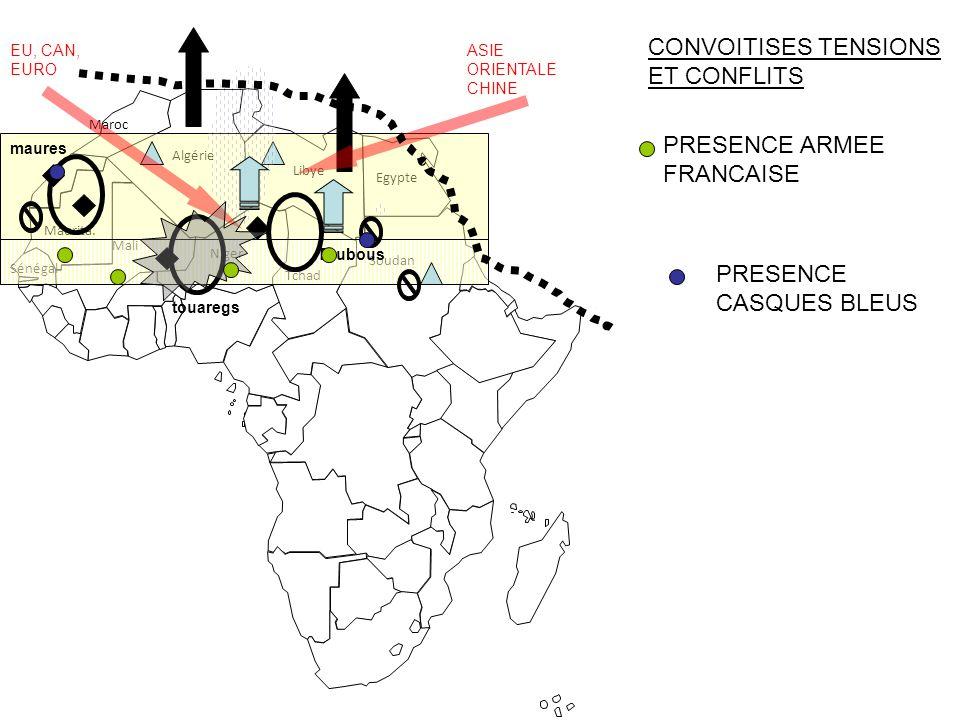 1000 km Algérie Libye Niger Egypte Maroc Soudan Mali Maurita. Tchad Sénégal CONVOITISES TENSIONS ET CONFLITS PRESENCE ARMEE FRANCAISE EU, CAN, EURO AS