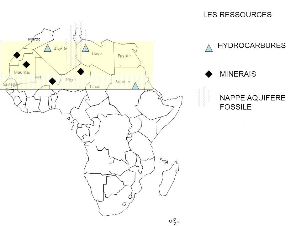1000 km Algérie Libye Niger Egypte Maroc Soudan Mali Maurita. Tchad Sénégal LES RESSOURCES HYDROCARBURES MINERAIS NAPPE AQUIFERE FOSSILE