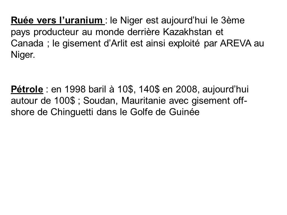 Ruée vers luranium : le Niger est aujourdhui le 3ème pays producteur au monde derrière Kazakhstan et Canada ; le gisement dArlit est ainsi exploité par AREVA au Niger.