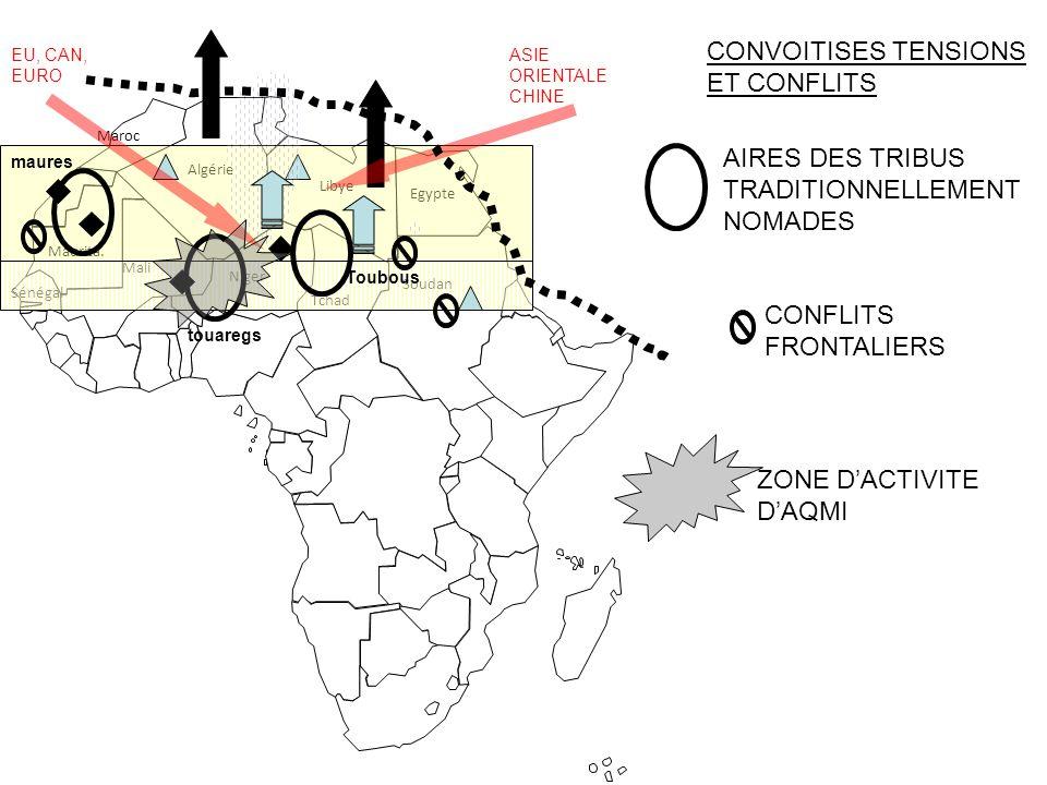 1000 km Algérie Libye Niger Egypte Maroc Soudan Mali Maurita. Tchad Sénégal CONVOITISES TENSIONS ET CONFLITS AIRES DES TRIBUS TRADITIONNELLEMENT NOMAD