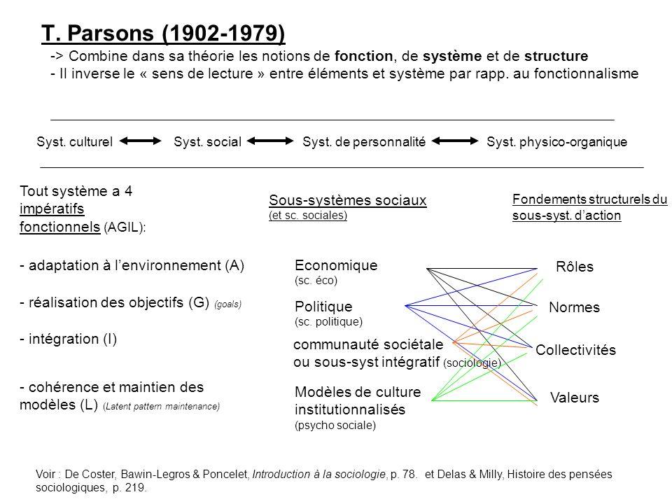 T. Parsons (1902-1979) -> Combine dans sa théorie les notions de fonction, de système et de structure - Il inverse le « sens de lecture » entre élémen