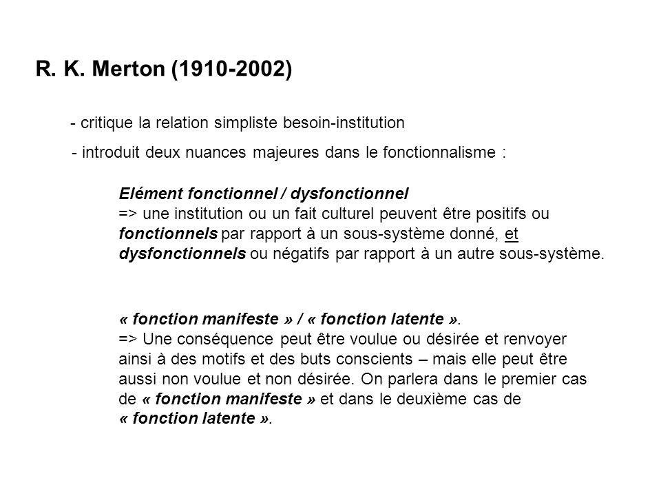 R. K. Merton (1910-2002) - critique la relation simpliste besoin-institution - introduit deux nuances majeures dans le fonctionnalisme : Elément fonct