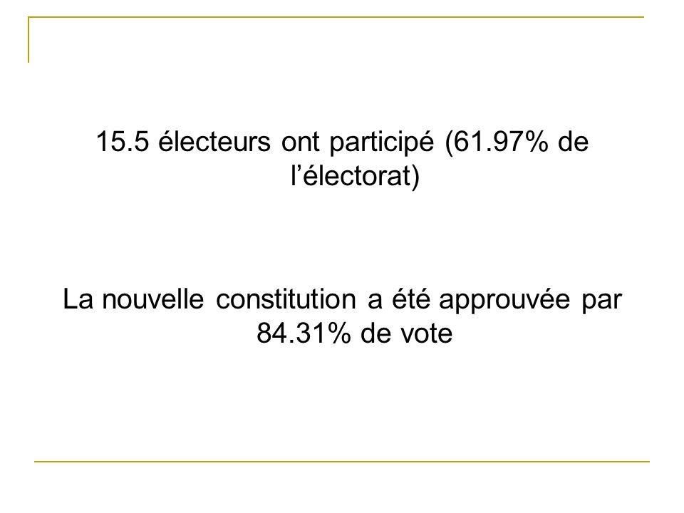 15.5 électeurs ont participé (61.97% de lélectorat) La nouvelle constitution a été approuvée par 84.31% de vote