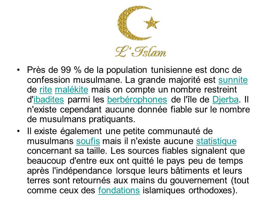 Près de 99 % de la population tunisienne est donc de confession musulmane. La grande majorité est sunnite de rite malékite mais on compte un nombre re