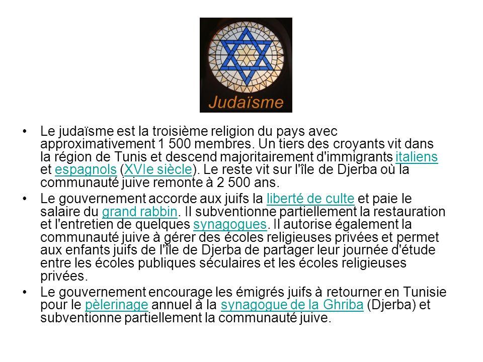 Le judaïsme est la troisième religion du pays avec approximativement 1 500 membres. Un tiers des croyants vit dans la région de Tunis et descend major