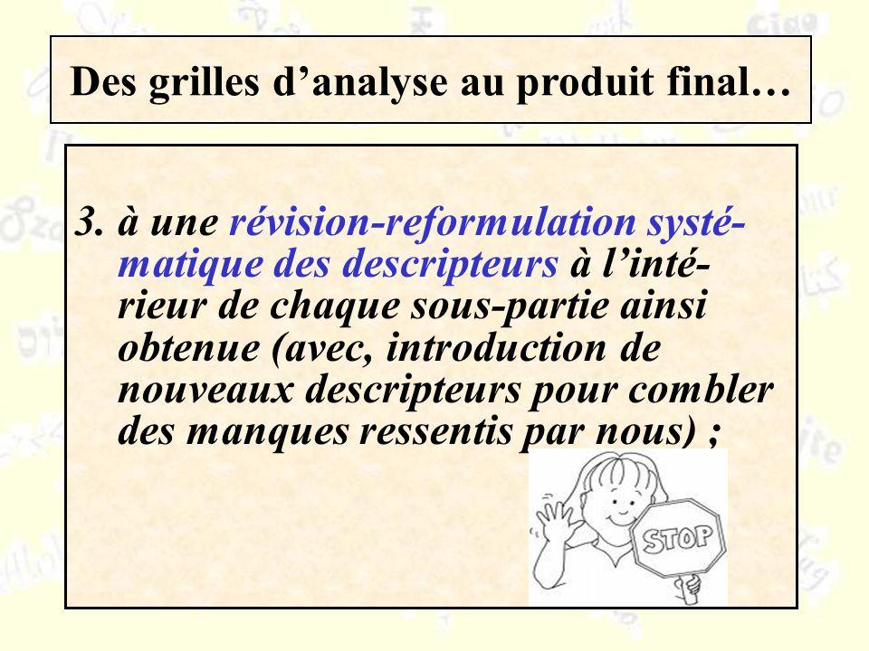 3.à une révision-reformulation systé- matique des descripteurs à linté- rieur de chaque sous-partie ainsi obtenue (avec, introduction de nouveaux descripteurs pour combler des manques ressentis par nous) ; Des grilles danalyse au produit final…