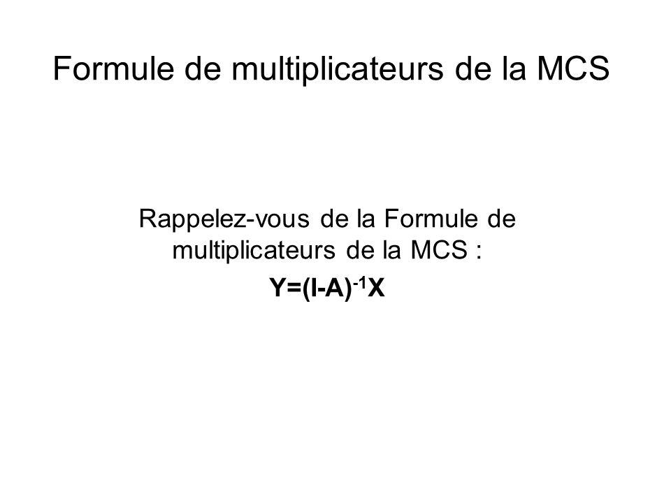 Formule de multiplicateurs de la MCS Rappelez-vous de la Formule de multiplicateurs de la MCS : Y=(I-A) -1 X