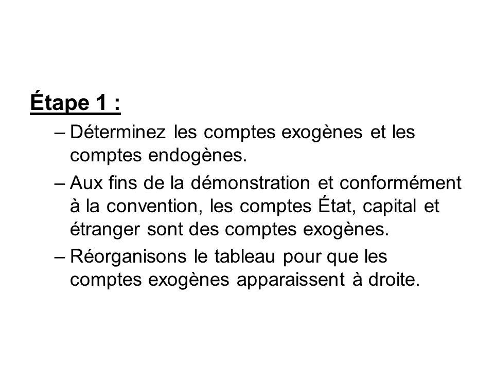 Étape 1 : –Déterminez les comptes exogènes et les comptes endogènes. –Aux fins de la démonstration et conformément à la convention, les comptes État,