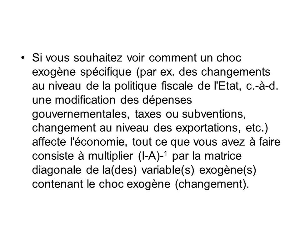 Si vous souhaitez voir comment un choc exogène spécifique (par ex. des changements au niveau de la politique fiscale de l'Etat, c.-à-d. une modificati