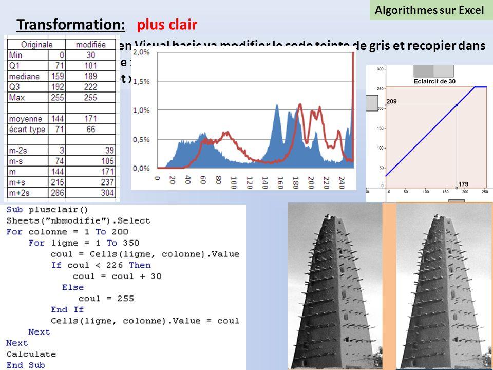Algorithmes sur Excel Transformation: plus clair Un algorithme créé en Visual basic va modifier le code teinte de gris et recopier dans la feuille « n