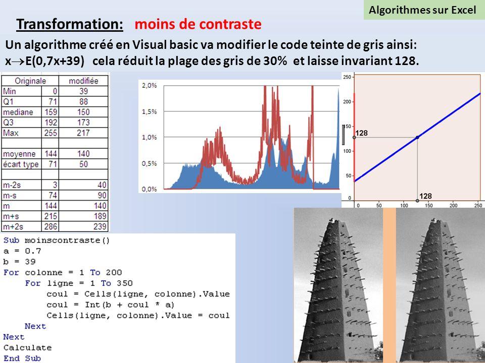 Algorithmes sur Excel Transformation: moins de contraste Un algorithme créé en Visual basic va modifier le code teinte de gris ainsi: x E(0,7x+39) cel