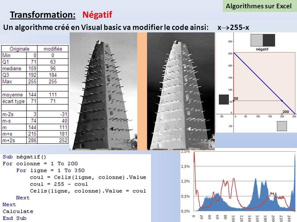 Algorithmes sur Excel Transformation: Négatif Un algorithme créé en Visual basic va modifier le code ainsi: x 255-x