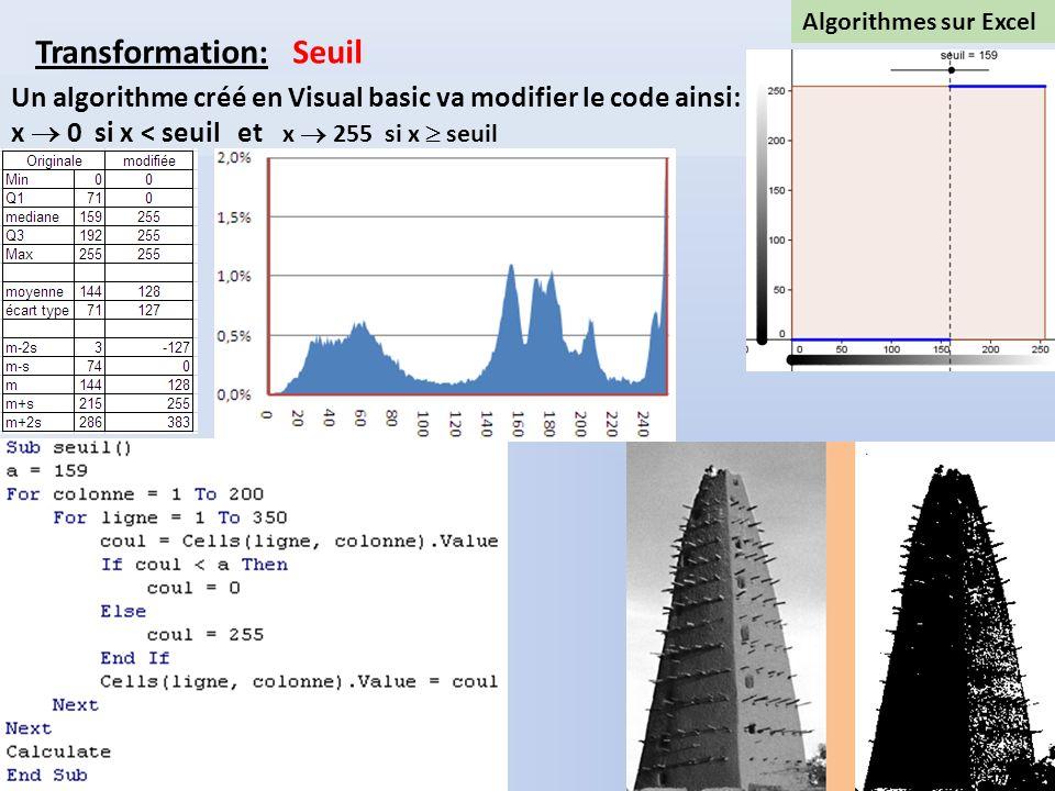 Algorithmes sur Excel Transformation: Seuil Un algorithme créé en Visual basic va modifier le code ainsi: x 0 si x < seuil et x 255 si x seuil