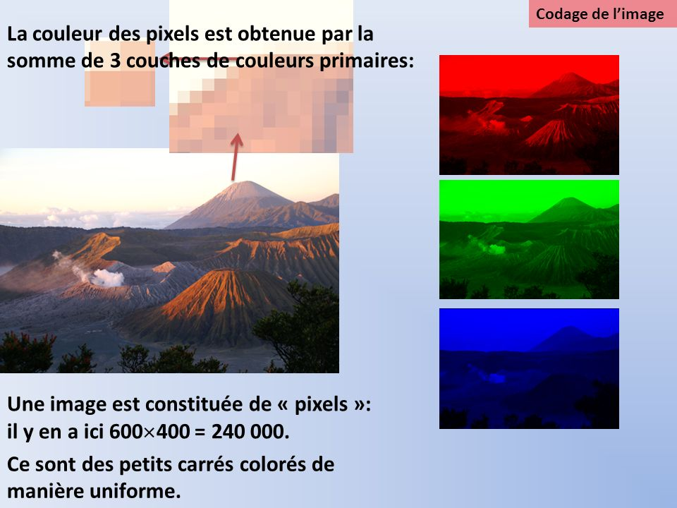 Codage de la couleur: Sur lexemple choisi, chacune des 3 couleurs est codée sur « 8 bits », cest-à-dire par un nombre à 8 chiffres en base 2 (de 0 à 11111111 (=255) ) La somme de ces 3 couleurs primaires produit toutes les couleurs désirées… Le mélange de rouge 130, vert 210 et bleu 225 donne la couleur cyan qui est codée 14799490 = 130+210 256+225 256 2.