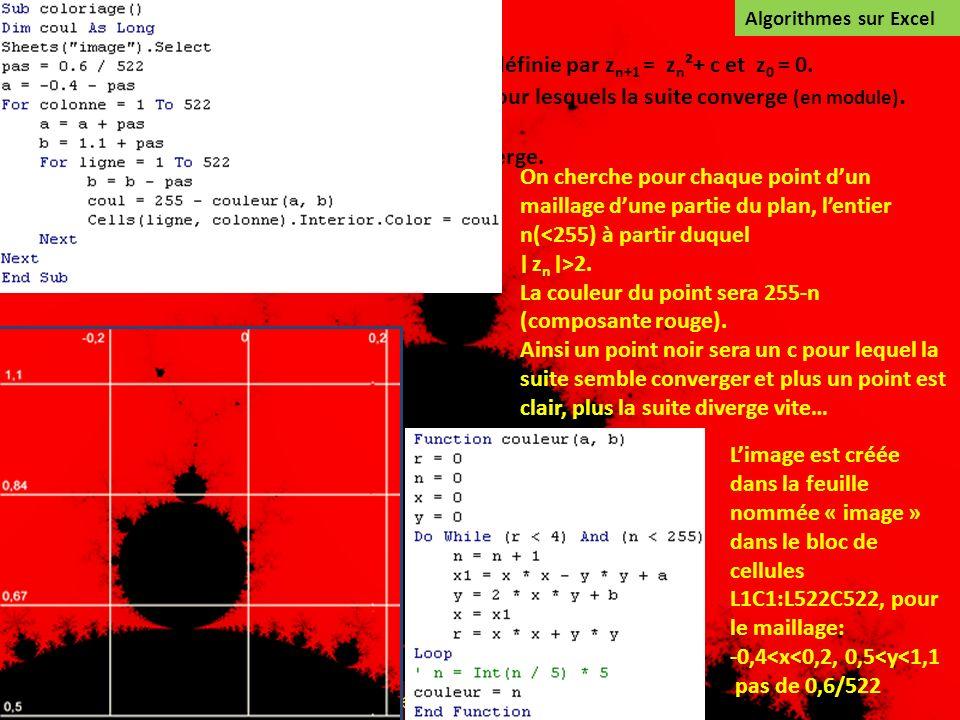 Image créée sur Excel Lensemble de Mandelbrot: Dans le plan complexe, on considère la suite (z n ) définie par z n+1 = z n ²+ c et z 0 = 0. Lensemble