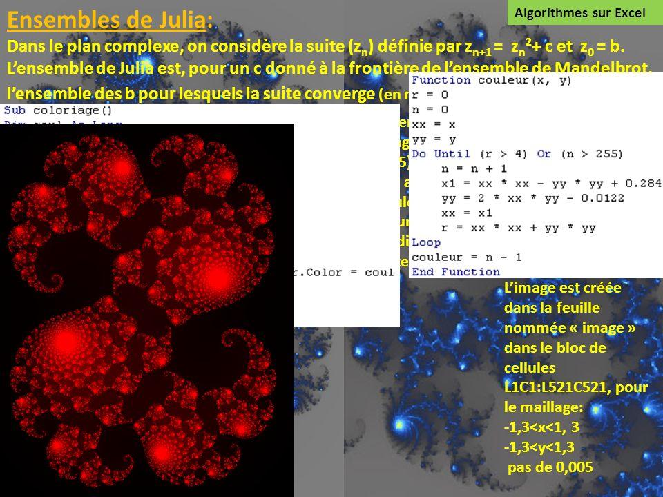 Ensembles de Julia: Dans le plan complexe, on considère la suite (z n ) définie par z n+1 = z n ²+ c et z 0 = b. Lensemble de Julia est, pour un c don