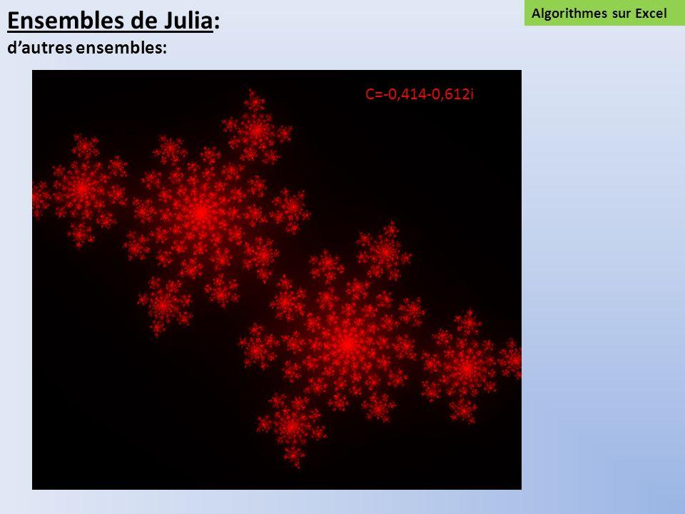 Ensembles de Julia: dautres ensembles: Algorithmes sur Excel C=-0,414-0,612i