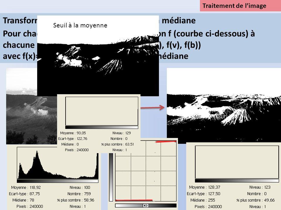 Algorithmes sur Excel Première étape: Transfert dune image dans Excel Un logiciel gratuit présent sur internet (BMP TO XLS) permet de transférer une image dans une feuille Excel: un pixel correspond à une cellule qui est coloriée (couleur de remplissage) selon la couleur du pixel.