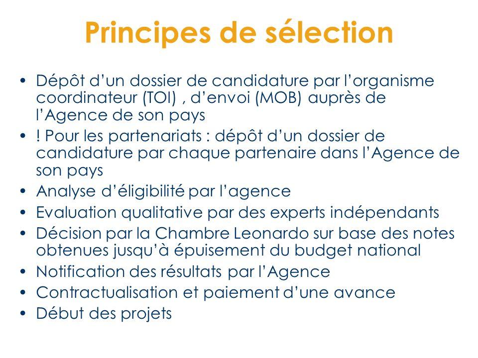 Principes de sélection Dépôt dun dossier de candidature par lorganisme coordinateur (TOI), denvoi (MOB) auprès de lAgence de son pays ! Pour les parte